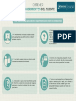 1_Infografía_Requerimientos del cliente.pdf