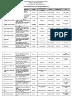 Daftar Perwakilan Kjpp Per September 2015 PDF 83949