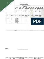 Lampiran Rencana Audit Contoh Instrumen