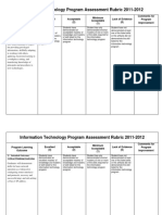 InformationTechnology Rubric