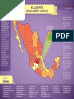 Leyes Aborto en Mexico Infografico (1)