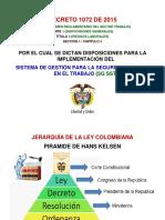Charla Decreto 1072 de 2015 - G CAMBIO COMPRAS Y CONTRATACION SG-SST (Agosto 11 de 2017).pptx