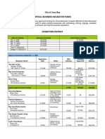 vbi grant fund report