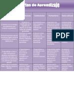 teorias_de_aprendizaje.pdf