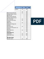 Keb & Monitoring Acc Pipa Utility