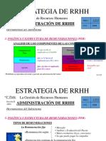 Curso_RRHH_compensacion