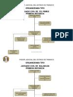 Juzgados Civiles de Primera Instancia