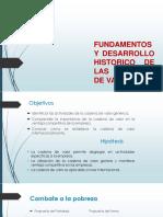 FUNDAMENTOS Y DESARROLLO HISTORICO DE LAS CADENAS DE VALOR.pptx