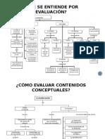 Mapas Conceptuales de Evaluacion