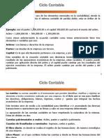 Ciclo Contable Para Trabajo Final (1)
