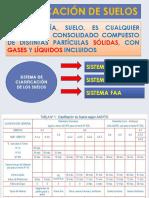050312 Clasificación de Suelos.pptx