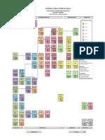 Mapa curricular de LCP