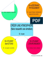 creer une atmosphere notes