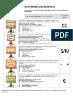 nonfiction signposts docs