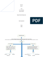 Mapa Conceptual Socioantropologia2
