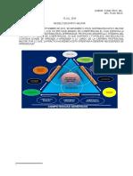 Modelo Educativo Por Objetivos y Por Competencias