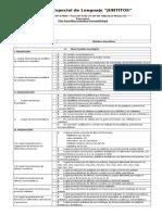 Plan Especifico Individual MODIFICADO
