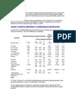 Corredores de Exportacion