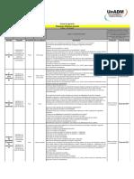 Planeación didáctica UNIDAD 1_Técnicas de negociación.pdf