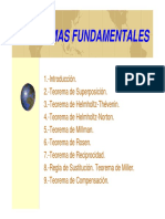 teoremas fundamentales.pdf