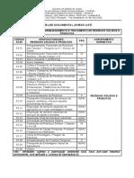 03.00 Coleta Transporte Armazenamento Tratamento de Resíduos Sólidos e Produtos