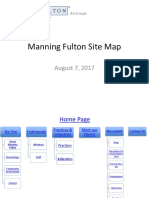manningfulton sitemap