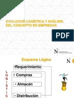 Logistica - evolución