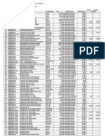 Price List Kimia Farma 2017