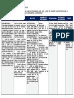 Matriz de Consistencia Modelo 1