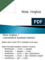 Nota Ringkas 6 Fadil
