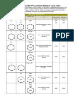 Comparativa de Bulones.pdf