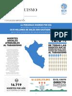 Tabaquismo en El Perú IECS - 2015
