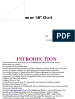 Coverline on BBT Chart