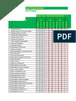 Nilai UTS IPA - Kelas 7 C - Zainuri, S.si-roihan,ST271014