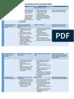 1.2.3.Ep 4 Evaluasi Perbaikan Kerja Puskesmas Kampus - Copy