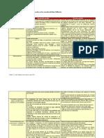 EA1 Deserción y Fracaso Escolar Docx