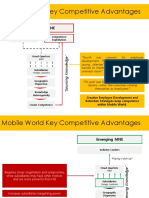 MWG Case Presentation