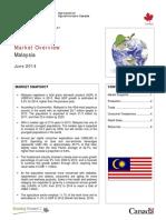 Malaysia Market Analysis