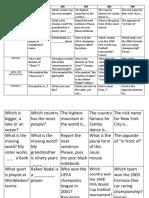 Jeopardy 2-Questions Sheet