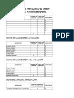Valuacion de Inventarios Costo Por Proceso