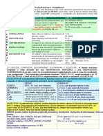 10.7.Cuadro Resumen Coordinadas y Subordinadas