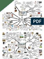 nota padat upsr sains.pdf