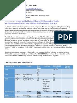 Boot Key | Booting | Usb Flash Drive