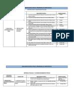 Bibliografía Básica Para El Programa de Competencia1