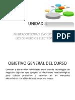 UNIDAD I mercadotecnia electronica