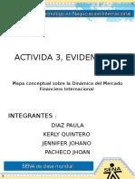 Actividad 3%2c Evidencia 2