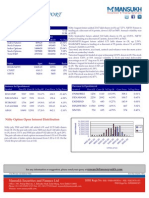 Report on Derivative Trading by Mansukh Investment & Trading Solutions 12/08/2010