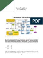 List of Matrices
