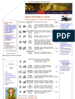 Signos Anuales de La Astrologia China