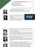 Politicas de presidentes de México.